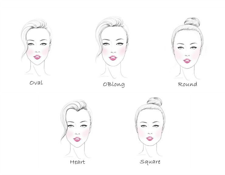 Face Shape Chart - Spring Racing Guide